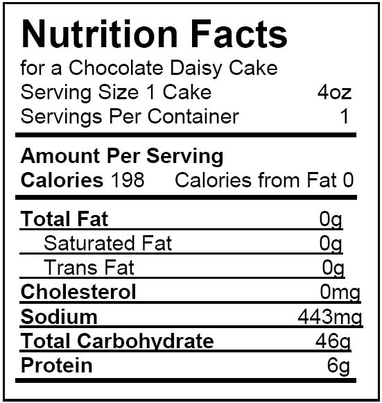 Chocolate Nutrition Label